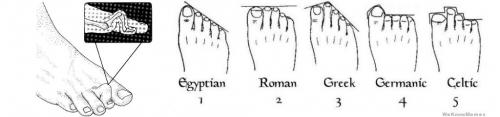 Jak vypadají vaše nohy v lezečkách?